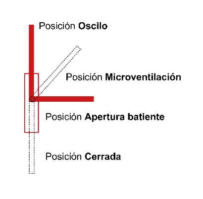 Apertura Ventana Oscilobatiente